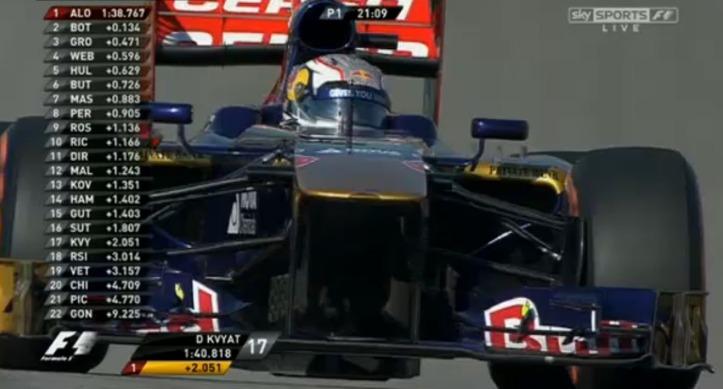 Kvyat first F1 official testing Austin 2013 USGP