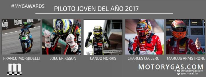 Resumen nominaciones - JOV DEL AÑO